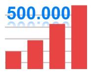 Jubiläum 500.000